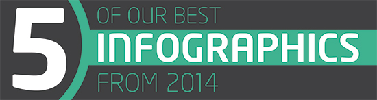 5 Of Our Best Infographics From 2014