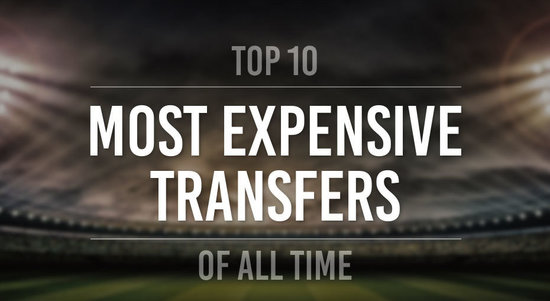 Top 10 Most Expensive Transfers of All Time