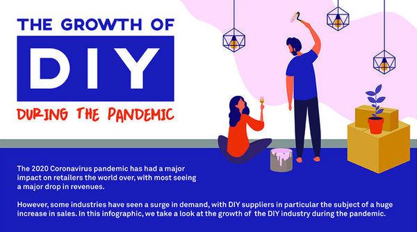 Coronavirus DIY infographic